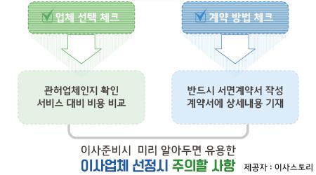 광주이사짐센터